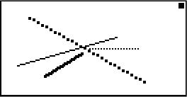 Les différents styles de lignes