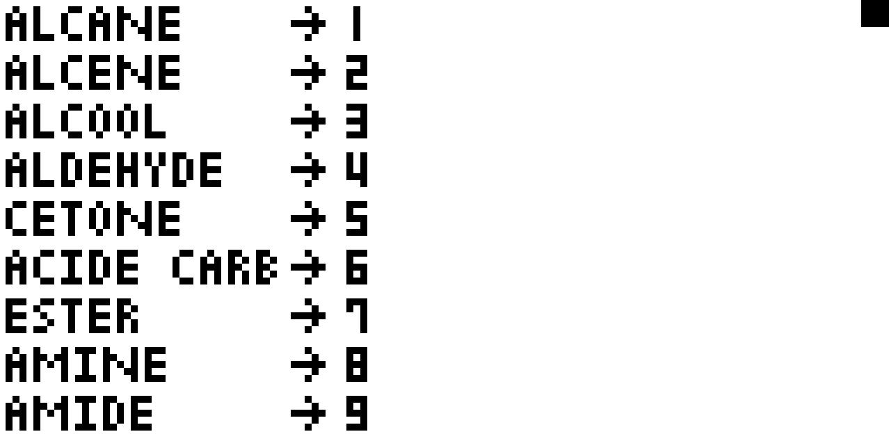 free برگزیده مسائل هندسه 0